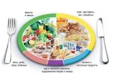 Загородный клуб Юна-Лайф - иконка «питание» в Рузе